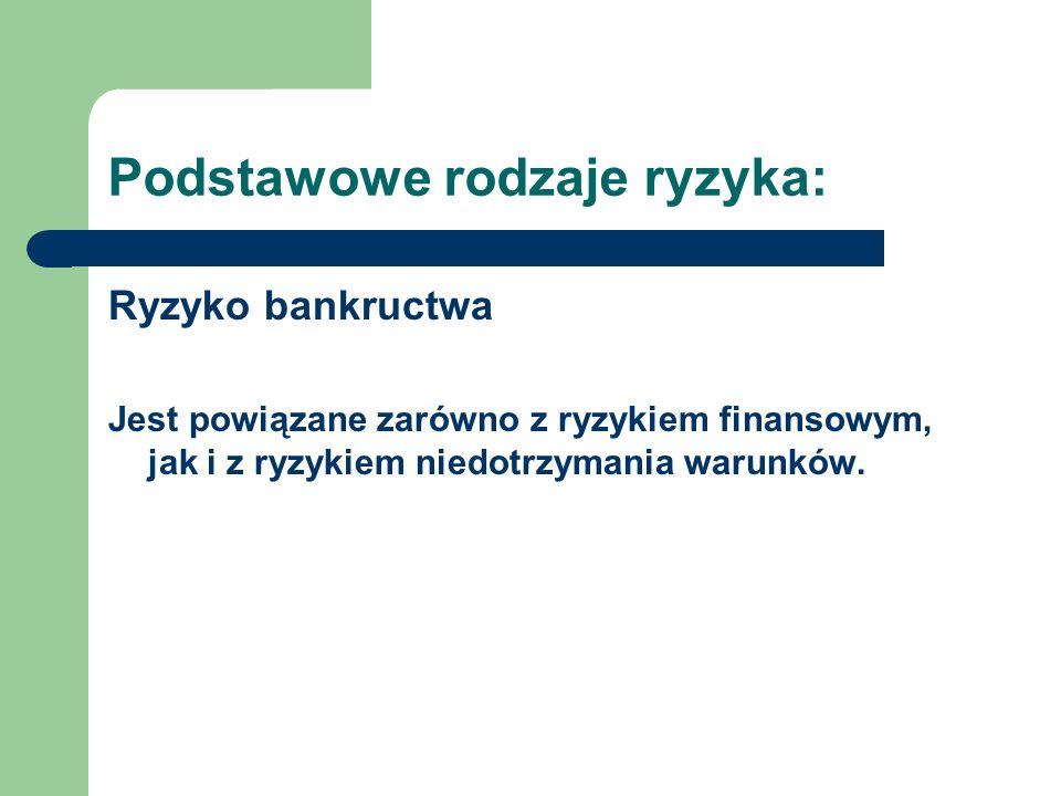 Podstawowe rodzaje ryzyka: Ryzyko bankructwa Jest powiązane zarówno z ryzykiem finansowym, jak i z ryzykiem niedotrzymania warunków.