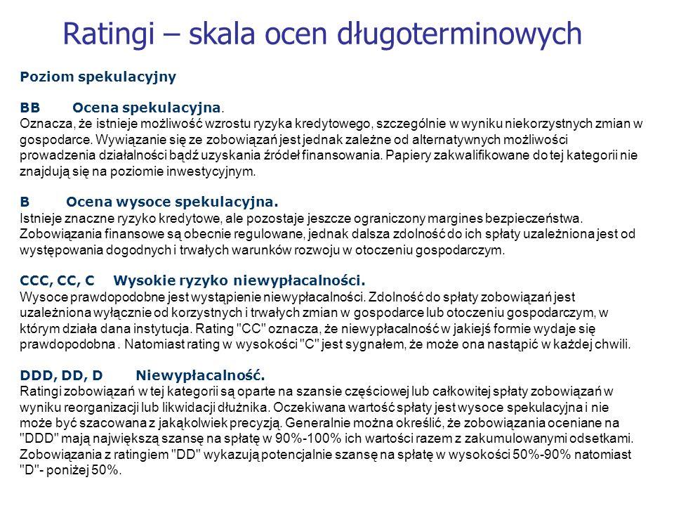 Ratingi – skala ocen długoterminowych Poziom spekulacyjny BB Ocena spekulacyjna.