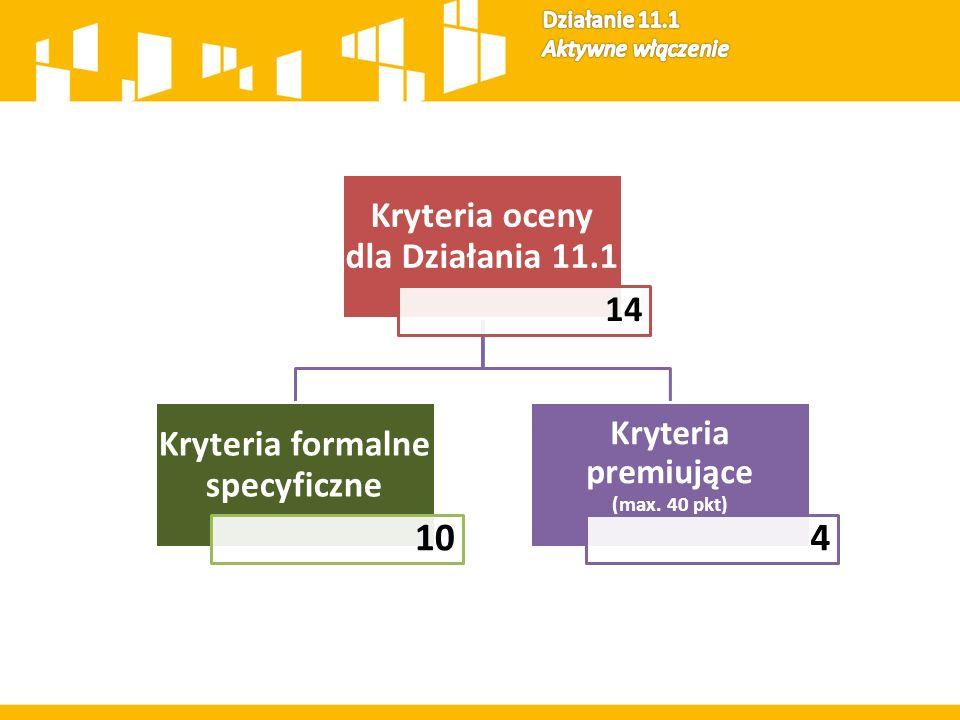 Kryteria oceny dla Działania 11.1 14 Kryteria formalne specyficzne 10 Kryteria premiujące (max. 40 pkt) 4