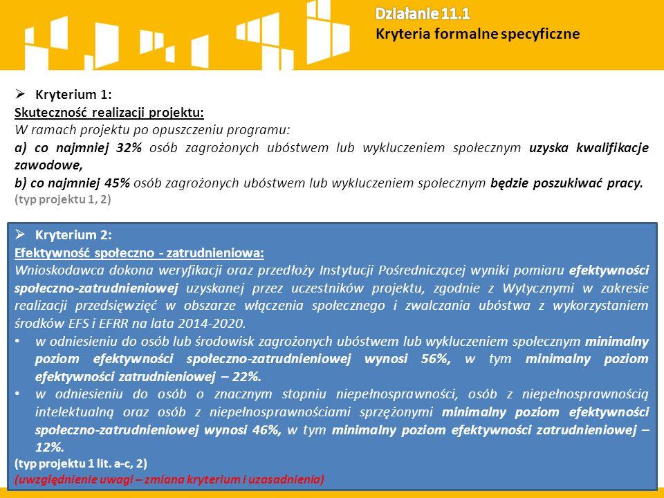  Kryterium 1: Skuteczność realizacji projektu: W ramach projektu po opuszczeniu programu: a) co najmniej 32% osób zagrożonych ubóstwem lub wykluczeni