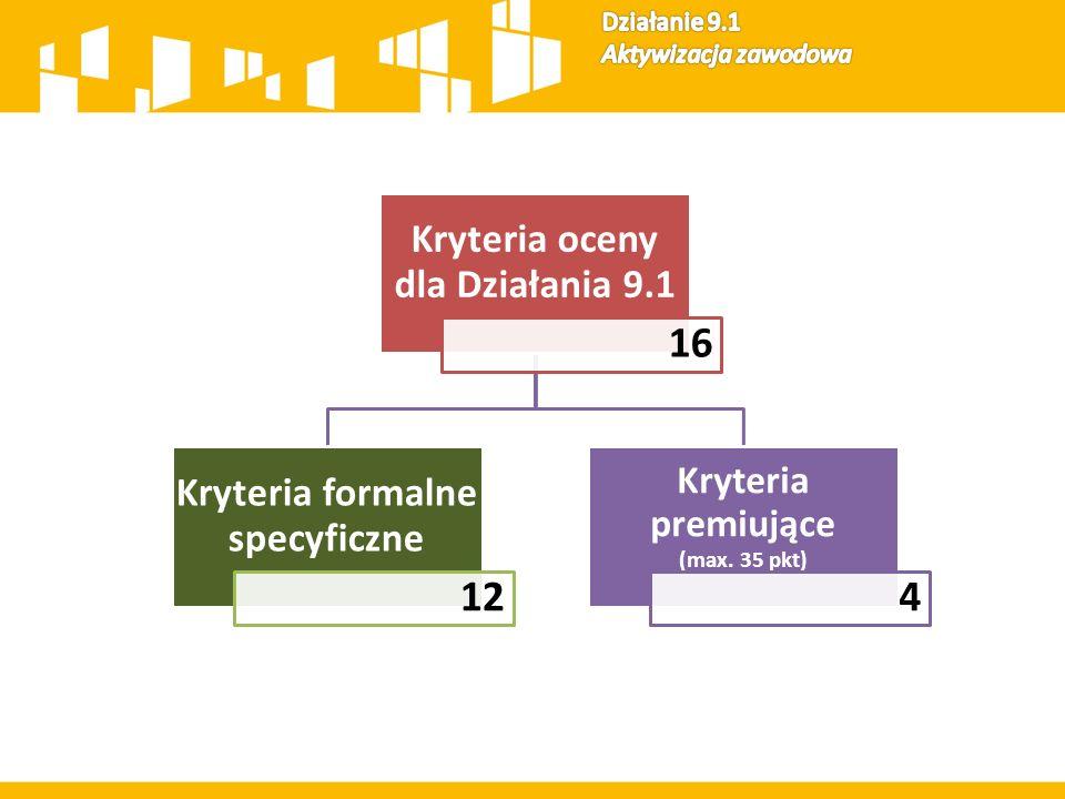 Kryteria oceny dla Działania 9.1 16 Kryteria formalne specyficzne 12 Kryteria premiujące (max. 35 pkt) 4