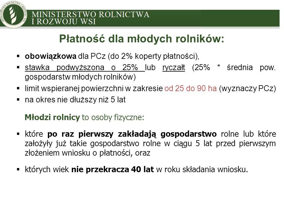 MINISTRY OF AGRICULTURE AND RURAL DEVELOPMENT Płatność dla młodych rolników:  obowiązkowa dla PCz (do 2% koperty płatności),  stawka podwyższona o 2