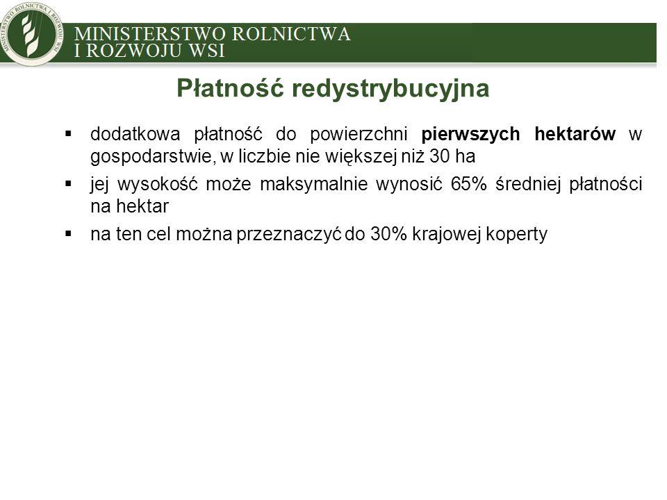 MINISTRY OF AGRICULTURE AND RURAL DEVELOPMENT Płatność redystrybucyjna  dodatkowa płatność do powierzchni pierwszych hektarów w gospodarstwie, w licz
