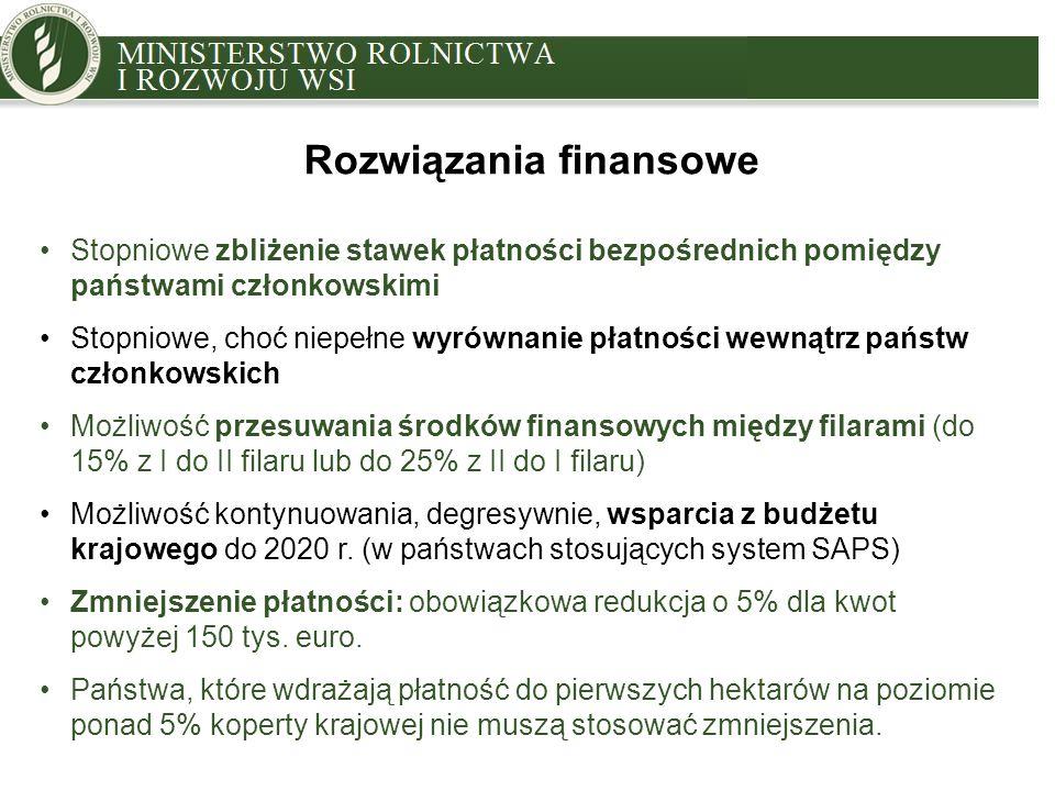 MINISTRY OF AGRICULTURE AND RURAL DEVELOPMENT Rozwiązania finansowe Stopniowe zbliżenie stawek płatności bezpośrednich pomiędzy państwami członkowskimi Stopniowe, choć niepełne wyrównanie płatności wewnątrz państw członkowskich Możliwość przesuwania środków finansowych między filarami (do 15% z I do II filaru lub do 25% z II do I filaru) Możliwość kontynuowania, degresywnie, wsparcia z budżetu krajowego do 2020 r.