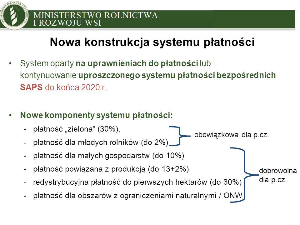 MINISTRY OF AGRICULTURE AND RURAL DEVELOPMENT System oparty na uprawnieniach do płatności lub kontynuowanie uproszczonego systemu płatności bezpośredn