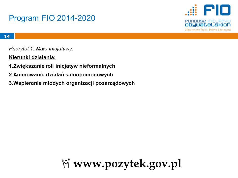 Program FIO 2014-2020 14 Priorytet 1. Małe inicjatywy: Kierunki działania: 1.Zwiększanie roli inicjatyw nieformalnych 2.Animowanie działań samopomocow