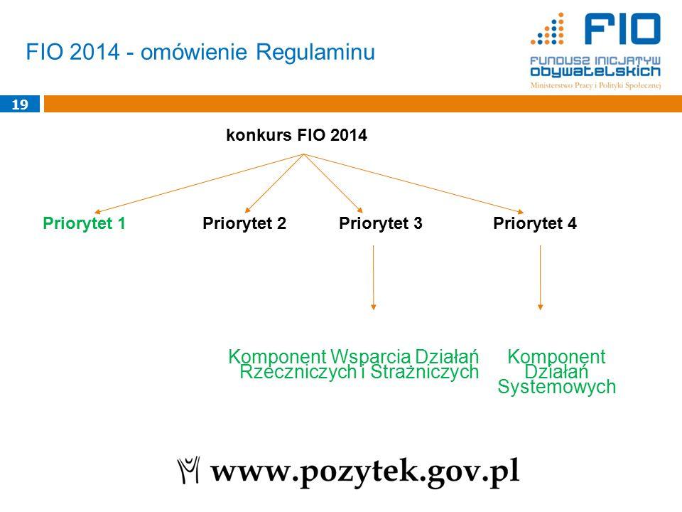 FIO 2014 - omówienie Regulaminu 19 konkurs FIO 2014 Priorytet 1Priorytet 2 Priorytet 3Priorytet 4 Komponent Wsparcia Działań Rzeczniczych i Strażniczy