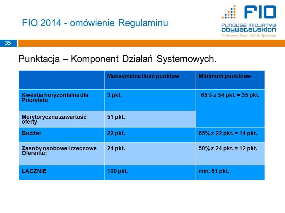 FIO 2014 - omówienie Regulaminu 35 Maksymalna ilość punktówMinimum punktowe Kwestia horyzontalna dla Priorytetu 3 pkt.65% z 54 pkt. = 35 pkt. Merytory