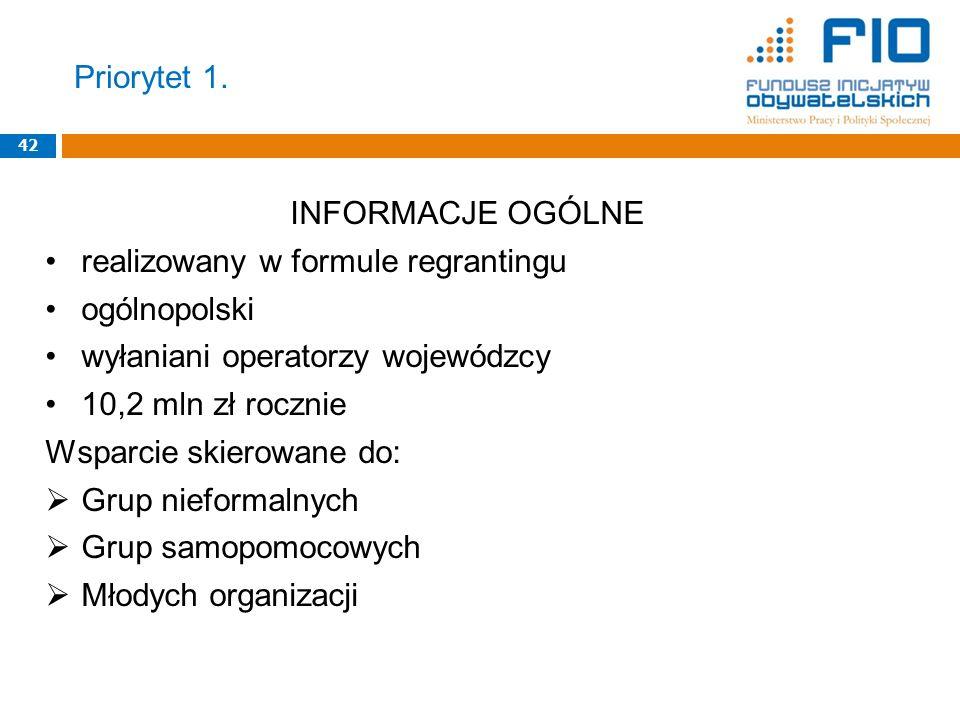 Priorytet 1. 42 INFORMACJE OGÓLNE realizowany w formule regrantingu ogólnopolski wyłaniani operatorzy wojewódzcy 10,2 mln zł rocznie Wsparcie skierowa