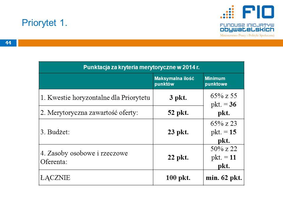 Priorytet 1. 44 Punktacja za kryteria merytoryczne w 2014 r.