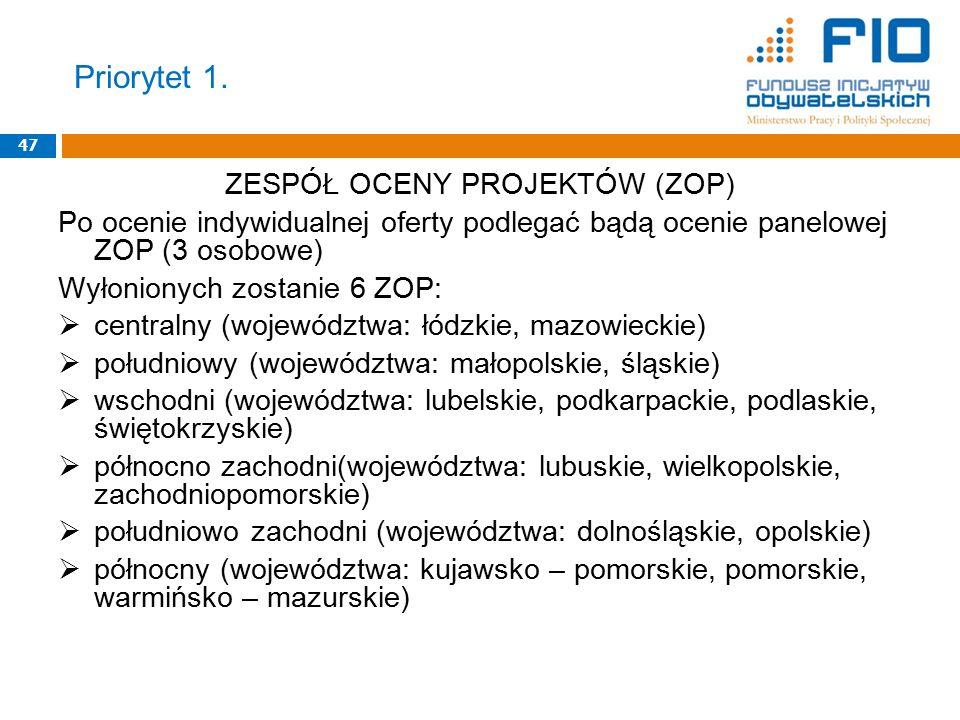 Priorytet 1. 47 ZESPÓŁ OCENY PROJEKTÓW (ZOP) Po ocenie indywidualnej oferty podlegać bądą ocenie panelowej ZOP (3 osobowe) Wyłonionych zostanie 6 ZOP: