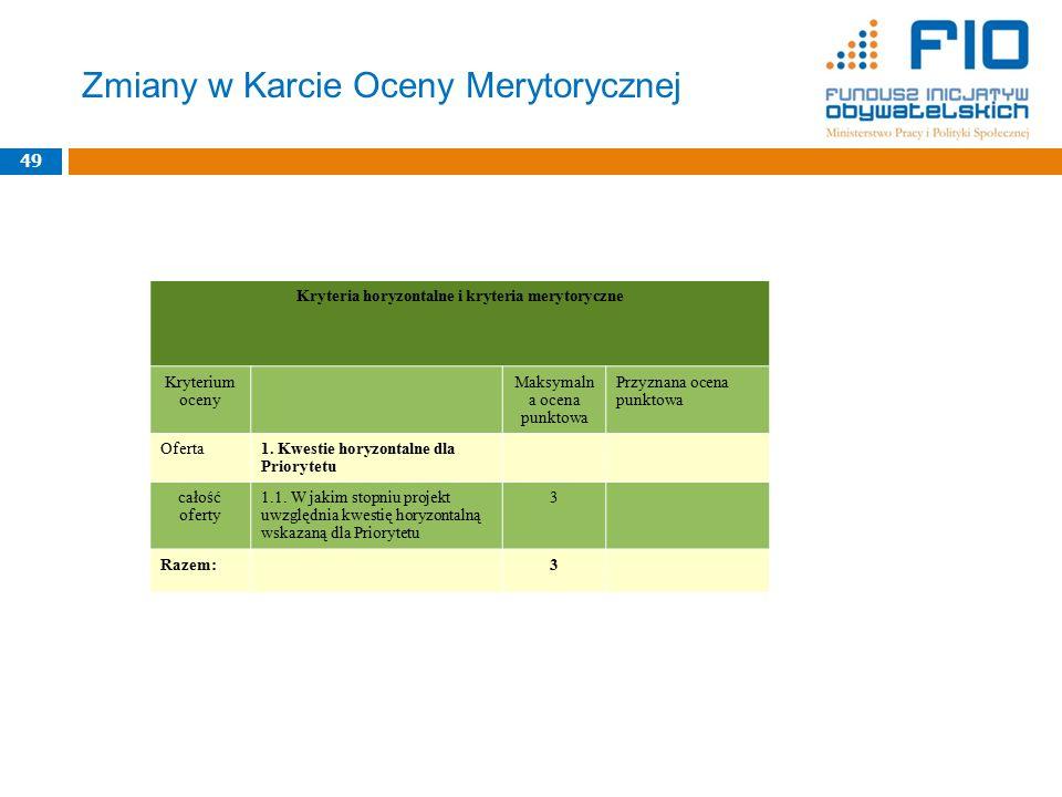 Zmiany w Karcie Oceny Merytorycznej 49 Kryteria horyzontalne i kryteria merytoryczne Kryterium oceny Maksymaln a ocena punktowa Przyznana ocena punktowa Oferta1.