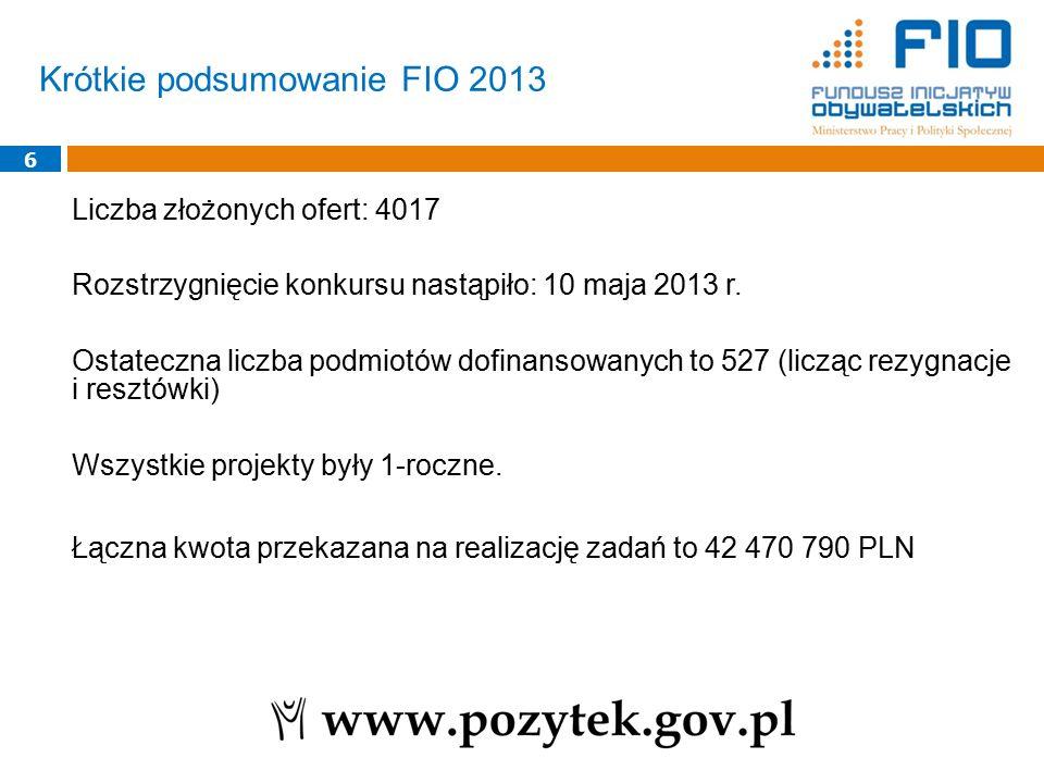 Krótkie podsumowanie FIO 2013 6 Liczba złożonych ofert: 4017 Rozstrzygnięcie konkursu nastąpiło: 10 maja 2013 r. Ostateczna liczba podmiotów dofinanso