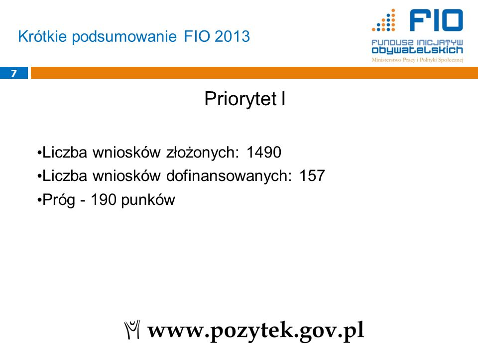 Krótkie podsumowanie FIO 2013 7 Priorytet I Liczba wniosków złożonych: 1490 Liczba wniosków dofinansowanych: 157 Próg - 190 punków