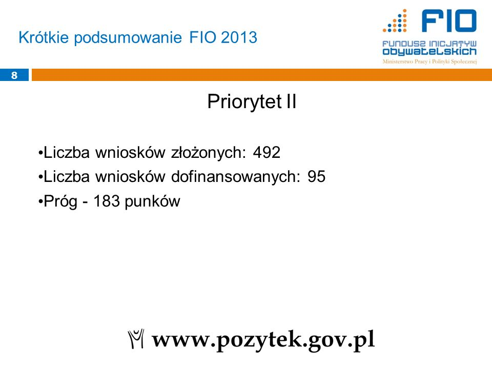 Krótkie podsumowanie FIO 2013 9 Priorytet III Liczba wniosków złożonych: 1812 Liczba wniosków dofinansowanych: 171 Próg - 191 punków