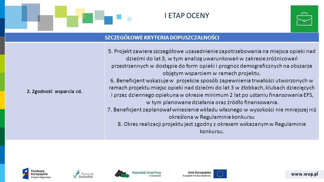 www.wup.pl SZCZEGÓŁOWE KRYTERIA DOPUSZCZALNOŚCI 2. Zgodność wsparcia cd. 5. Projekt zawiera szczegółowe uzasadnienie zapotrzebowania na miejsca opieki