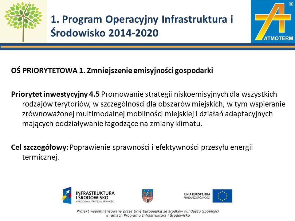 1. Program Operacyjny Infrastruktura i Środowisko 2014-2020 OŚ PRIORYTETOWA 1.