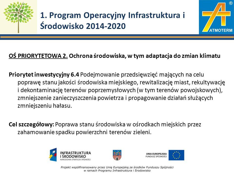 1. Program Operacyjny Infrastruktura i Środowisko 2014-2020 OŚ PRIORYTETOWA 2.
