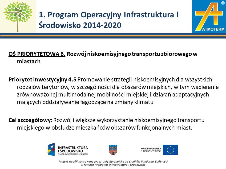 1. Program Operacyjny Infrastruktura i Środowisko 2014-2020 OŚ PRIORYTETOWA 6.
