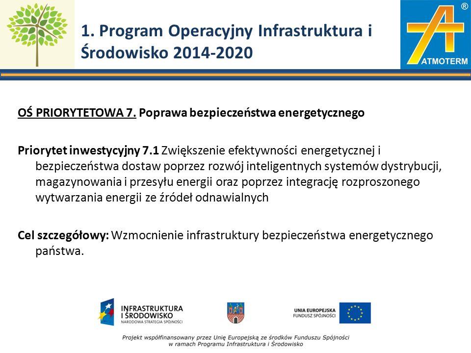 1. Program Operacyjny Infrastruktura i Środowisko 2014-2020 OŚ PRIORYTETOWA 7.