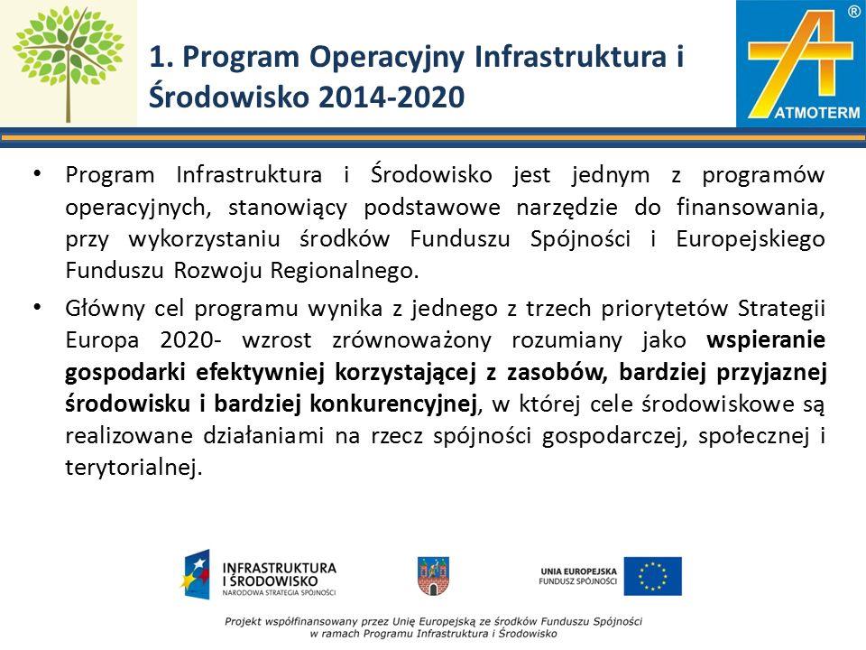 Wielkość finansowania Regionalny Program Operacyjny Województwa Wielkopolskiego działaniapoziom dofinansowania Oś 3 Energia Oś 4 Środowisko Oś 5 Transport do 85% kosztów kwalifikowanych
