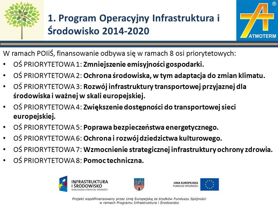 2.Regionalny Program Operacyjny Województwa Wielkopolskiego W ramach osi 5.