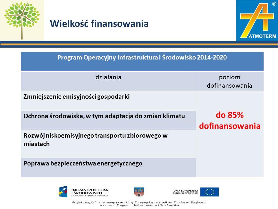 Wielkość finansowania Program Operacyjny Infrastruktura i Środowisko 2014-2020 działaniapoziom dofinansowania Zmniejszenie emisyjności gospodarki do 85% dofinansowania Ochrona środowiska, w tym adaptacja do zmian klimatu Rozwój niskoemisyjnego transportu zbiorowego w miastach Poprawa bezpieczeństwa energetycznego