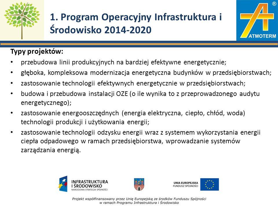 1.Program Operacyjny Infrastruktura i Środowisko 2014-2020 OŚ PRIORYTETOWA 1.