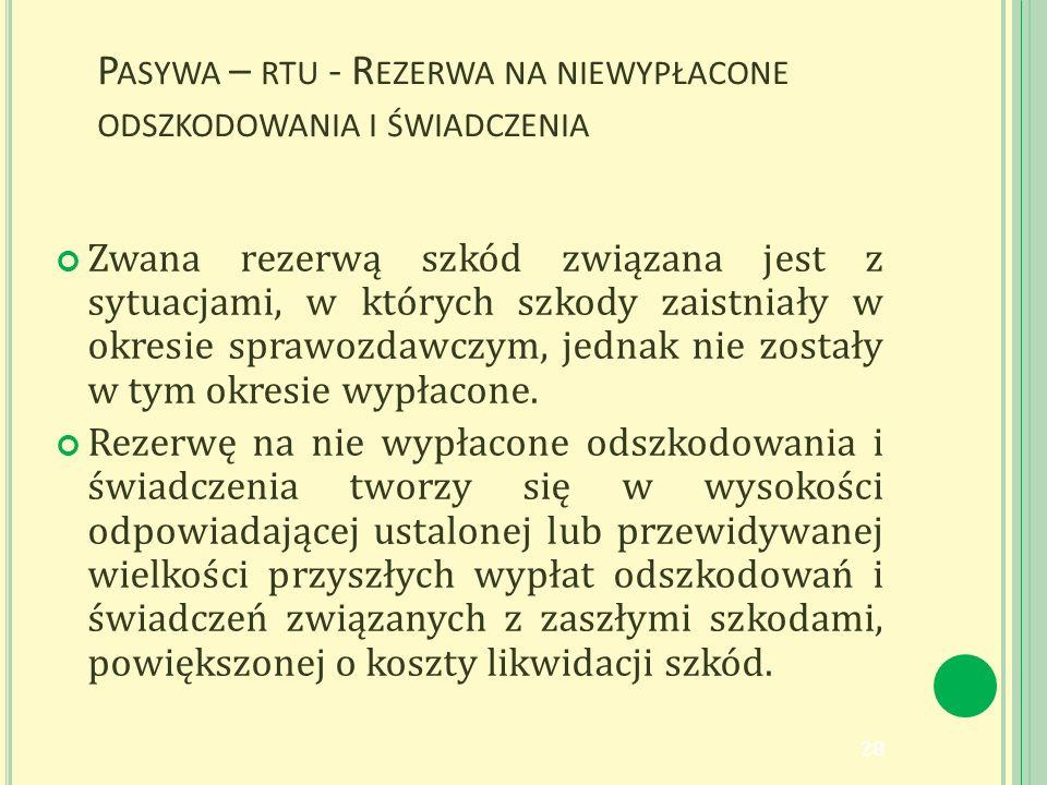 P ASYWA – RTU - R EZERWA NA NIEWYPŁACONE ODSZKODOWANIA I ŚWIADCZENIA Zwana rezerwą szkód związana jest z sytuacjami, w których szkody zaistniały w okresie sprawozdawczym, jednak nie zostały w tym okresie wypłacone.