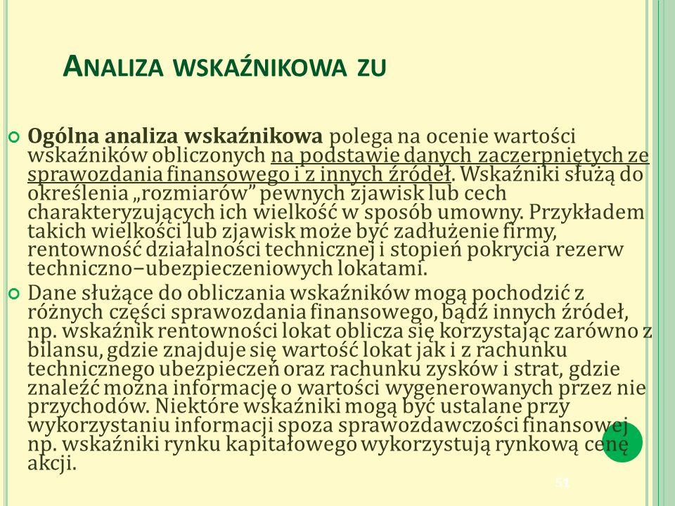 A NALIZA WSKAŹNIKOWA ZU Ogólna analiza wskaźnikowa polega na ocenie wartości wskaźników obliczonych na podstawie danych zaczerpniętych ze sprawozdania finansowego i z innych źródeł.