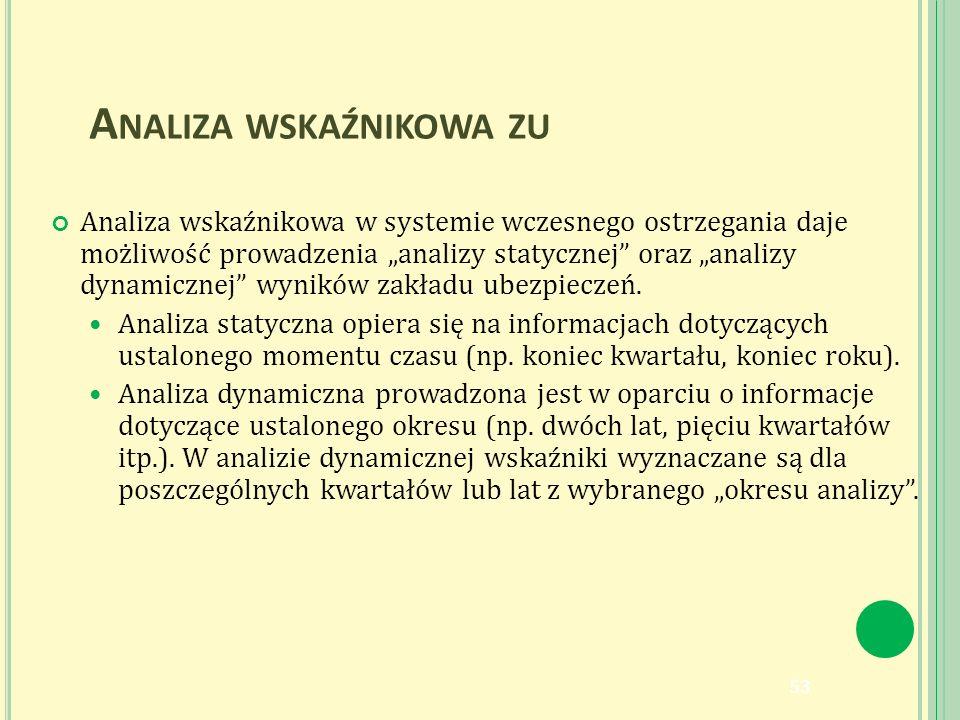 """A NALIZA WSKAŹNIKOWA ZU Analiza wskaźnikowa w systemie wczesnego ostrzegania daje możliwość prowadzenia """"analizy statycznej oraz """"analizy dynamicznej wyników zakładu ubezpieczeń."""