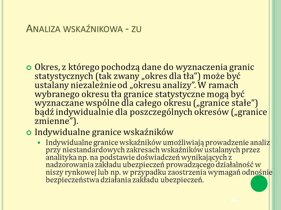 """A NALIZA WSKAŹNIKOWA - ZU Okres, z którego pochodzą dane do wyznaczenia granic statystycznych (tak zwany """"okres dla tła ) może być ustalany niezależnie od """"okresu analizy ."""