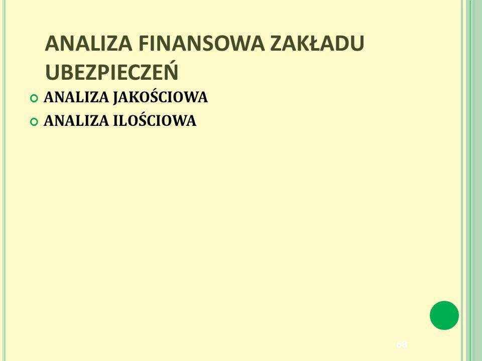 ANALIZA FINANSOWA ZAKŁADU UBEZPIECZEŃ ANALIZA JAKOŚCIOWA ANALIZA ILOŚCIOWA 68