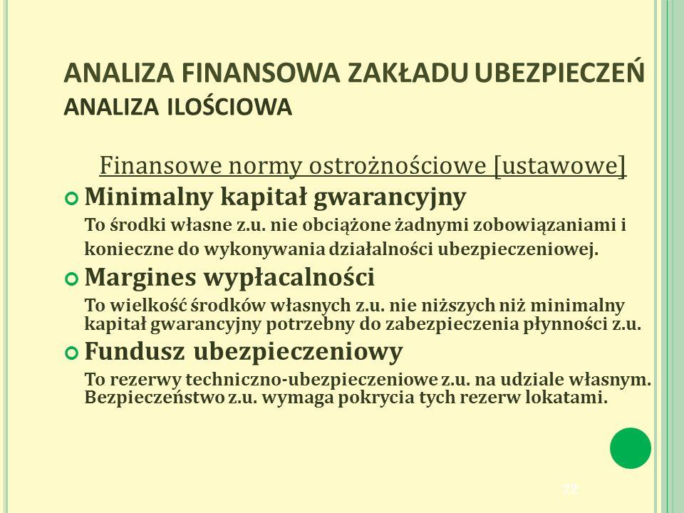 ANALIZA FINANSOWA ZAKŁADU UBEZPIECZEŃ ANALIZA ILOŚCIOWA Finansowe normy ostrożnościowe [ustawowe] Minimalny kapitał gwarancyjny To środki własne z.u.