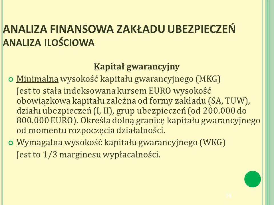 ANALIZA FINANSOWA ZAKŁADU UBEZPIECZEŃ ANALIZA ILOŚCIOWA Kapitał gwarancyjny Minimalna wysokość kapitału gwarancyjnego (MKG) Jest to stała indeksowana kursem EURO wysokość obowiązkowa kapitału zależna od formy zakładu (SA, TUW), działu ubezpieczeń (I, II), grup ubezpieczeń (od 200.000 do 800.000 EURO).