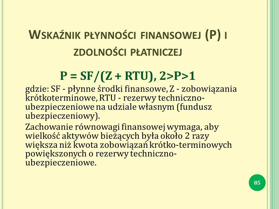 W SKAŹNIK PŁYNNOŚCI FINANSOWEJ (P) I ZDOLNOŚCI PŁATNICZEJ P = SF/(Z + RTU), 2>P>1 gdzie: SF - płynne środki finansowe, Z - zobowiązania krótkoterminowe, RTU - rezerwy techniczno- ubezpieczeniowe na udziale własnym (fundusz ubezpieczeniowy).