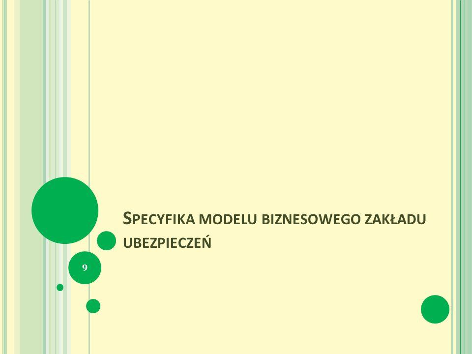 ANALIZA FINANSOWA ZAKŁADU UBEZPIECZEŃ A NALIZA ILOŚCIOWA Analiza ilościowa polega na ocenie raportów finansowych zakładu z kilku ostatnich lat (minimum 5 lat).