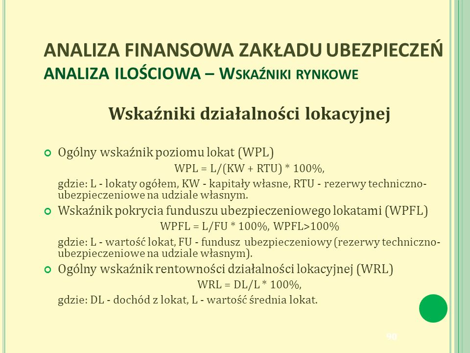 ANALIZA FINANSOWA ZAKŁADU UBEZPIECZEŃ ANALIZA ILOŚCIOWA – W SKAŹNIKI RYNKOWE Wskaźniki działalności lokacyjnej Ogólny wskaźnik poziomu lokat (WPL) WPL = L/(KW + RTU) * 100%, gdzie: L - lokaty ogółem, KW - kapitały własne, RTU - rezerwy techniczno- ubezpieczeniowe na udziale własnym.