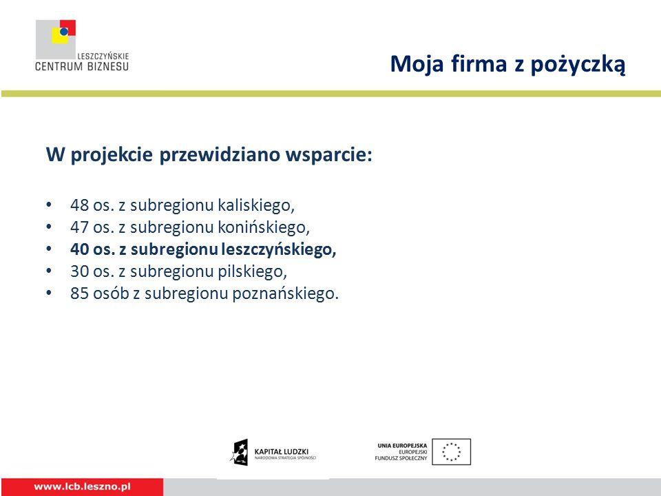 W projekcie przewidziano wsparcie: 48 os. z subregionu kaliskiego, 47 os.