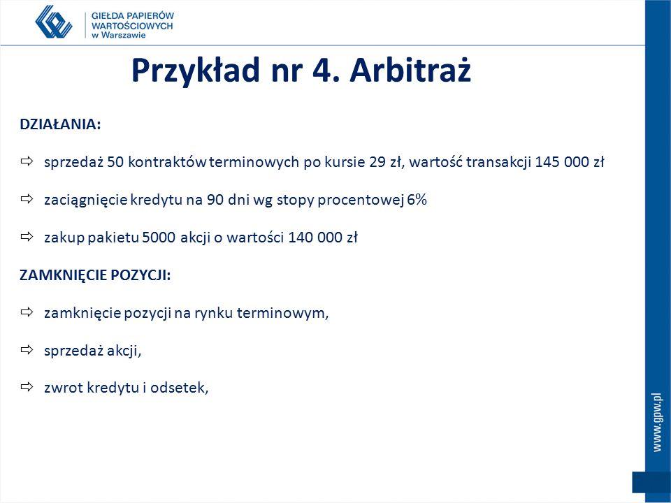Obliczamy wartość teoretyczną kontraktu: kontrakt jest przewartościowany o 58 gr.