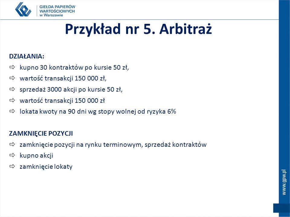 Obliczamy wartość teoretyczną kontraktu: kontrakt jest niedowartościowany o 0,75 zł.