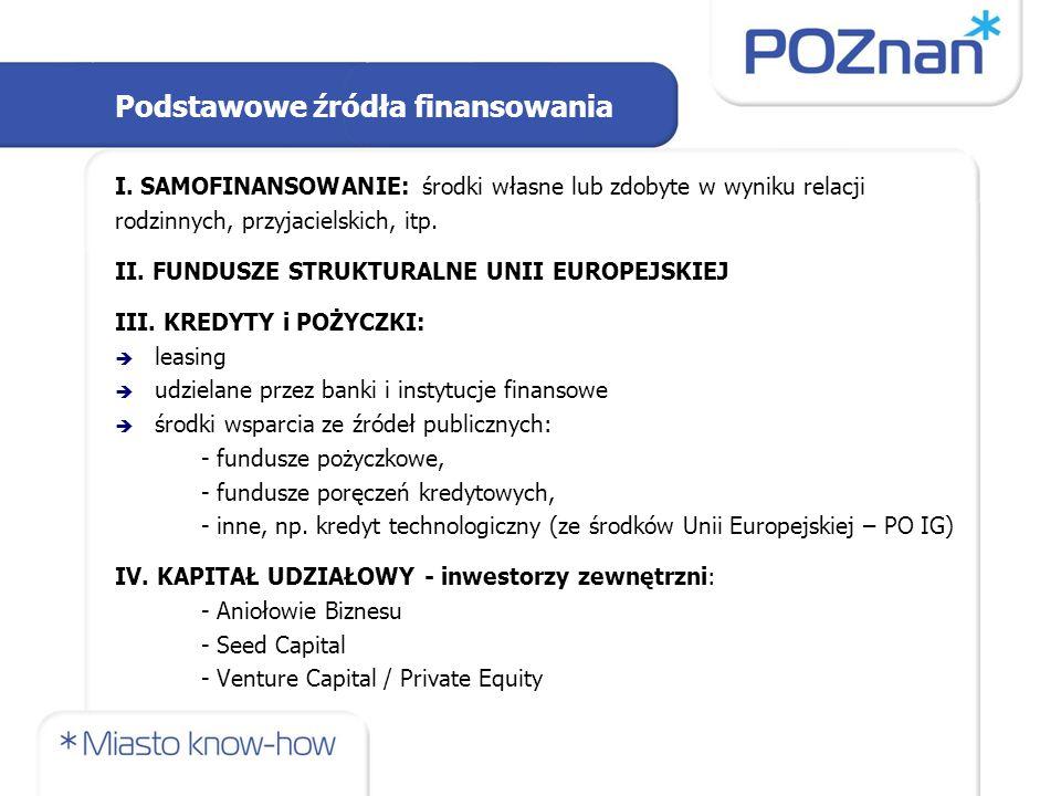 Podstawowe źródła finansowania I. SAMOFINANSOWANIE: środki własne lub zdobyte w wyniku relacji rodzinnych, przyjacielskich, itp. II. FUNDUSZE STRUKTUR