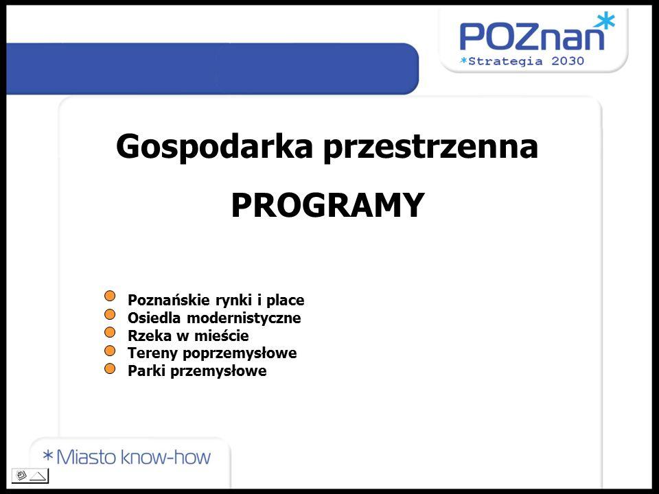 Gospodarka przestrzenna PROGRAMY Poznańskie rynki i place Osiedla modernistyczne Rzeka w mieście Tereny poprzemysłowe Parki przemysłowe