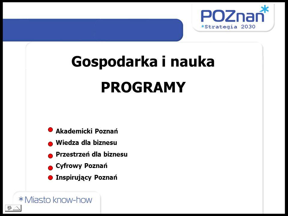 Gospodarka i nauka PROGRAMY Akademicki Poznań Wiedza dla biznesu Przestrzeń dla biznesu Cyfrowy Poznań Inspirujący Poznań