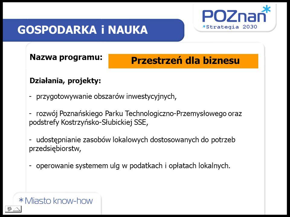 Nazwa programu: Działania, projekty: GOSPODARKA i NAUKA Przestrzeń dla biznesu - przygotowywanie obszarów inwestycyjnych, - rozwój Poznańskiego Parku Technologiczno-Przemysłowego oraz podstrefy Kostrzyńsko-Słubickiej SSE, - udostępnianie zasobów lokalowych dostosowanych do potrzeb przedsiębiorstw, - operowanie systemem ulg w podatkach i opłatach lokalnych.