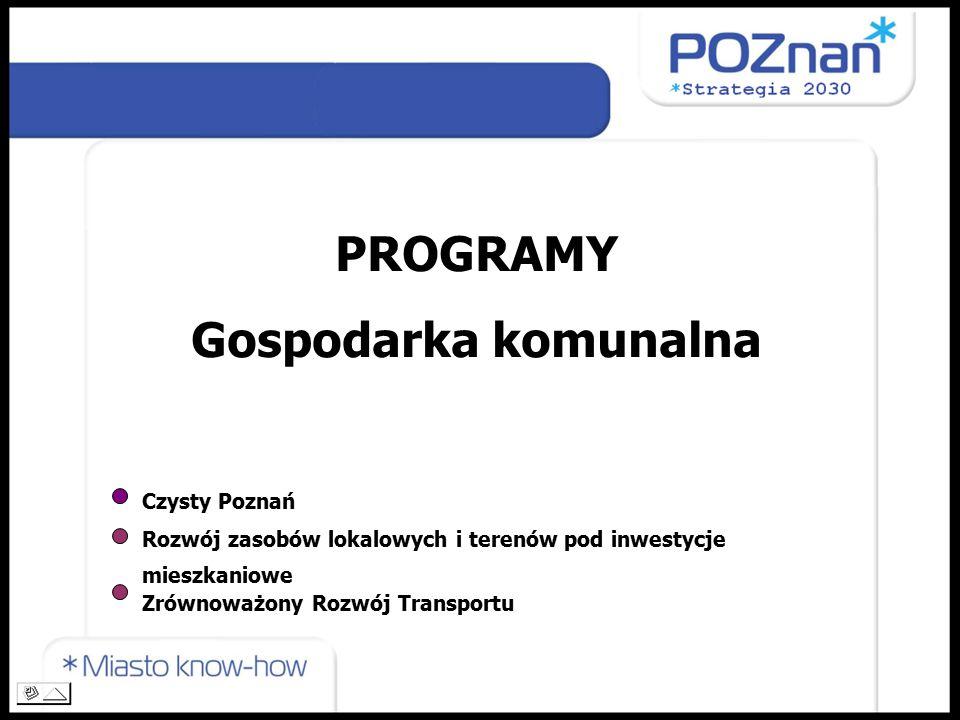 PROGRAMY Gospodarka komunalna Czysty Poznań Rozwój zasobów lokalowych i terenów pod inwestycje mieszkaniowe Zrównoważony Rozwój Transportu