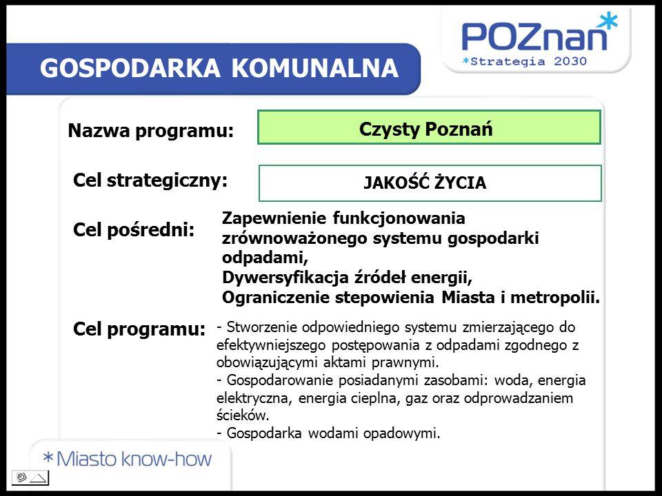 GOSPODARKA KOMUNALNA Nazwa programu: Czysty Poznań Cel strategiczny: Cel pośredni: Cel programu: JAKOŚĆ ŻYCIA Zapewnienie funkcjonowania zrównoważonego systemu gospodarki odpadami, Dywersyfikacja źródeł energii, Ograniczenie stepowienia Miasta i metropolii.