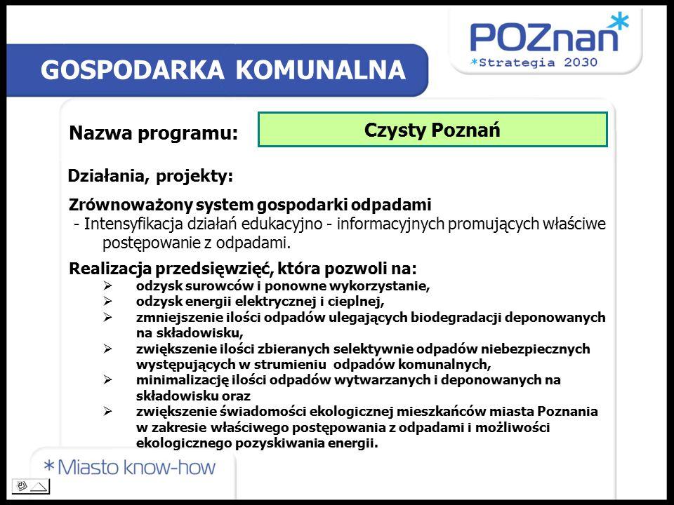 GOSPODARKA KOMUNALNA Nazwa programu: Czysty Poznań Działania, projekty: Zrównoważony system gospodarki odpadami - Intensyfikacja działań edukacyjno - informacyjnych promujących właściwe postępowanie z odpadami.