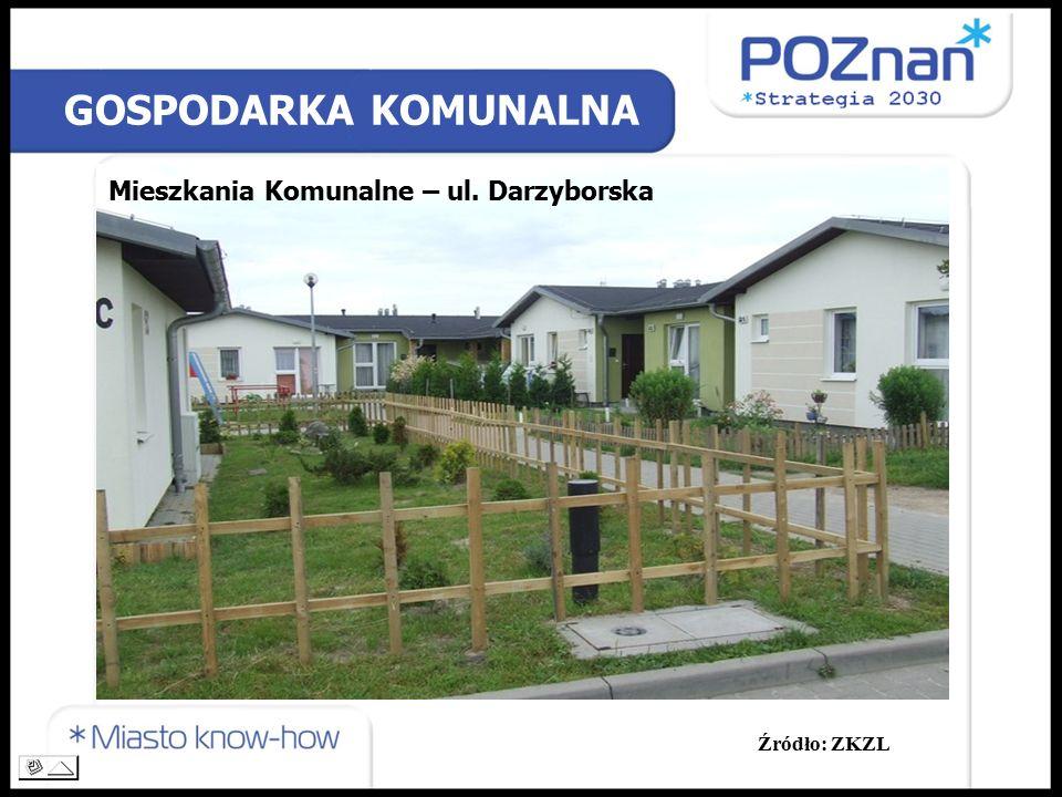 GOSPODARKA KOMUNALNA Źródło: ZKZL Mieszkania Komunalne – ul. Darzyborska