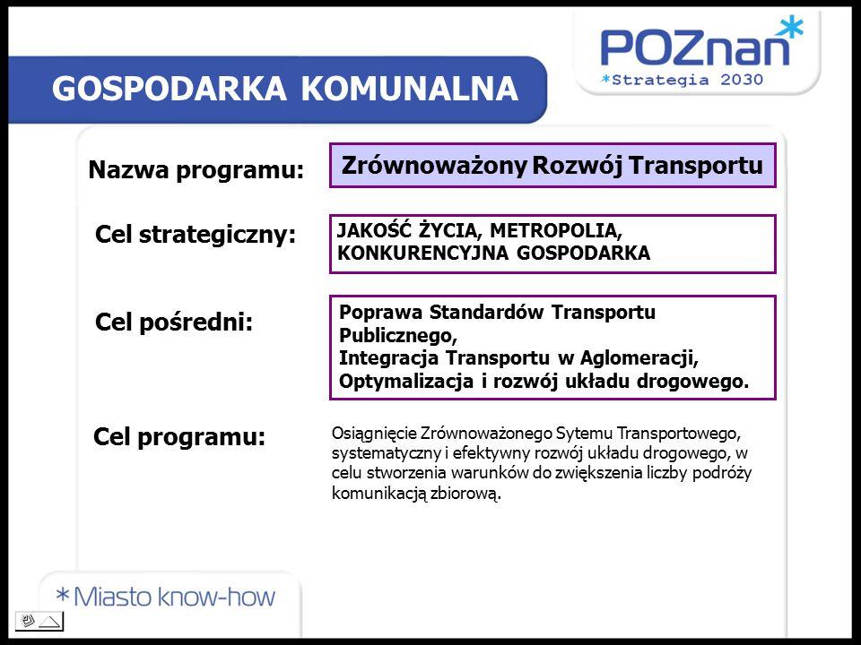 GOSPODARKA KOMUNALNA Nazwa programu: Zrównoważony Rozwój Transportu Cel strategiczny: Cel pośredni: Cel programu: JAKOŚĆ ŻYCIA, METROPOLIA, KONKURENCYJNA GOSPODARKA Poprawa Standardów Transportu Publicznego, Integracja Transportu w Aglomeracji, Optymalizacja i rozwój układu drogowego.